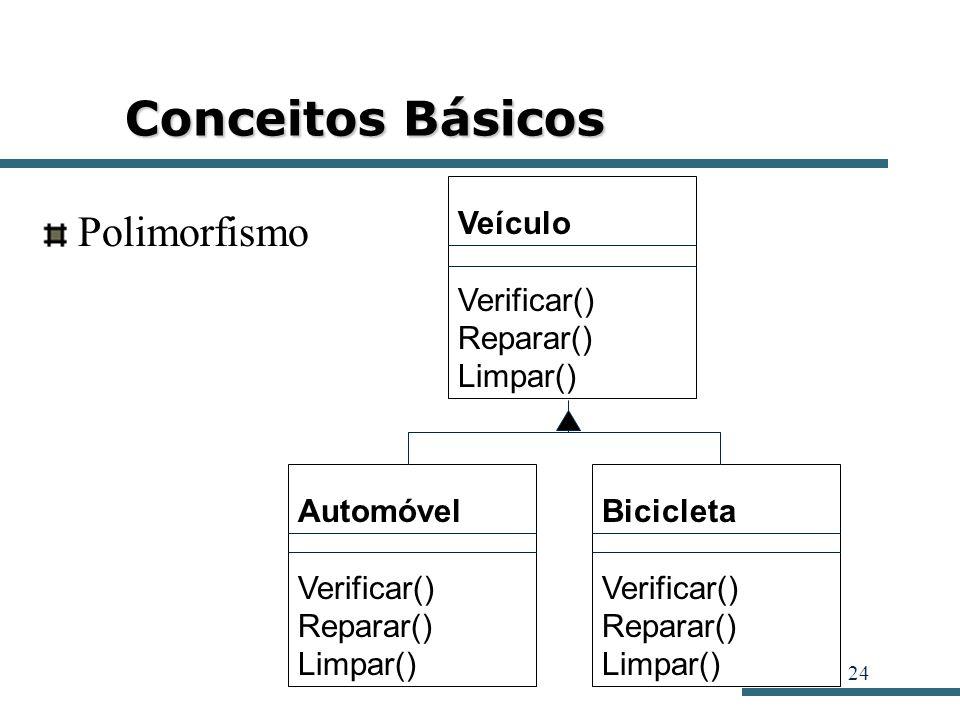 24 Conceitos Básicos Polimorfismo Veículo Verificar() Reparar() Limpar() Automóvel Verificar() Reparar() Limpar() Bicicleta Verificar() Reparar() Limp