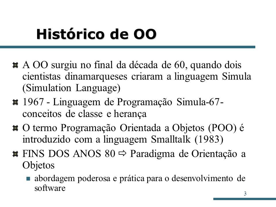 4 Histórico de OO Surgiram linguagens híbridas: C++ (1986), Object-Pascal (1986) Surgiram diversos Métodos de Análise e Projeto OO CRC (Class Responsability Collaborator, Beecke e Cunningham, 1989) OOA (Object Oriented Analysis, Coad e Yourdon, 1990) Booch (1991) OMT (Object Modeling Technique, Rumbaugh, 1991) Objectory (Jacobson, 1992) Fusion (Coleman, 1994) UML (Unified Modeling Language, 1997)