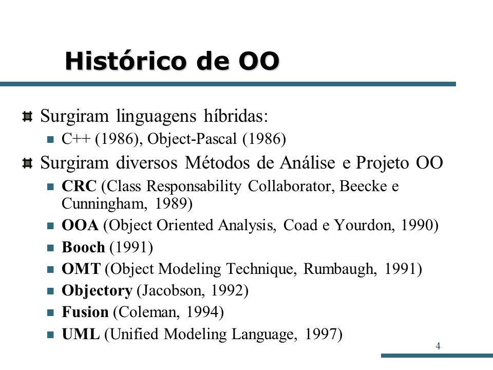 4 Histórico de OO Surgiram linguagens híbridas: C++ (1986), Object-Pascal (1986) Surgiram diversos Métodos de Análise e Projeto OO CRC (Class Responsa