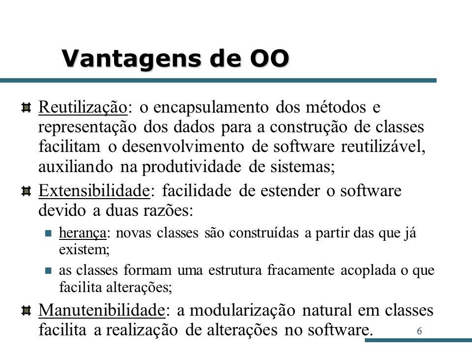 6 Vantagens de OO Reutilização: o encapsulamento dos métodos e representação dos dados para a construção de classes facilitam o desenvolvimento de sof