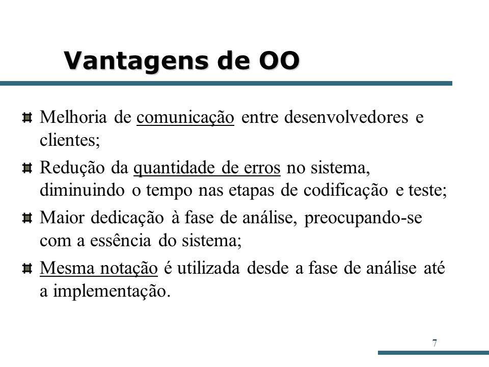 7 Vantagens de OO Melhoria de comunicação entre desenvolvedores e clientes; Redução da quantidade de erros no sistema, diminuindo o tempo nas etapas d