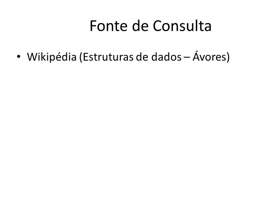Fonte de Consulta Wikipédia (Estruturas de dados – Ávores)