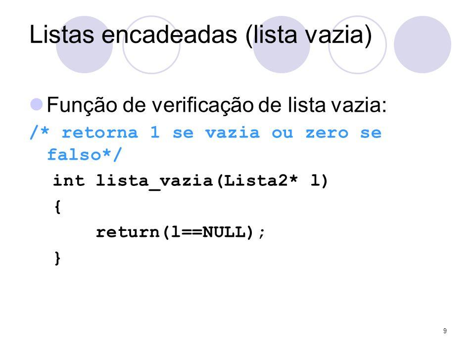 Listas encadeadas (lista vazia) Função de verificação de lista vazia: /* retorna 1 se vazia ou zero se falso*/ int lista_vazia(Lista2* l) { return(l==