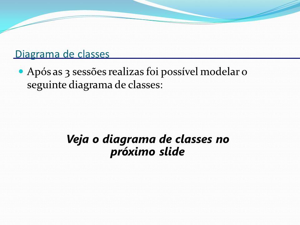 Diagrama de classes Após as 3 sessões realizas foi possível modelar o seguinte diagrama de classes: Veja o diagrama de classes no próximo slide