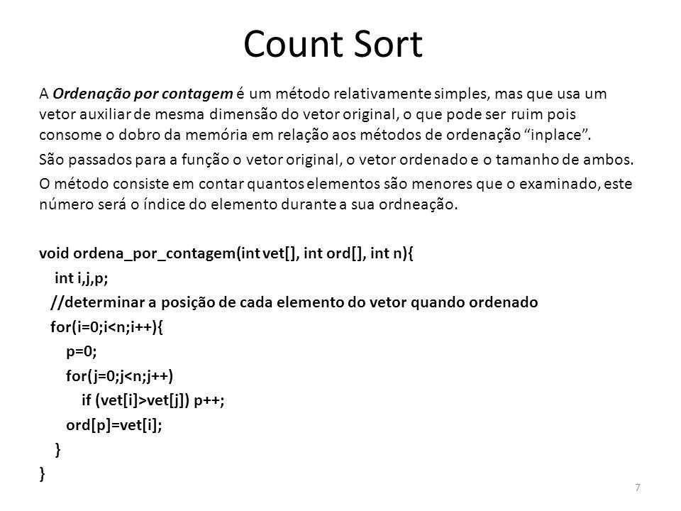 Count Sort A Ordenação por contagem é um método relativamente simples, mas que usa um vetor auxiliar de mesma dimensão do vetor original, o que pode s