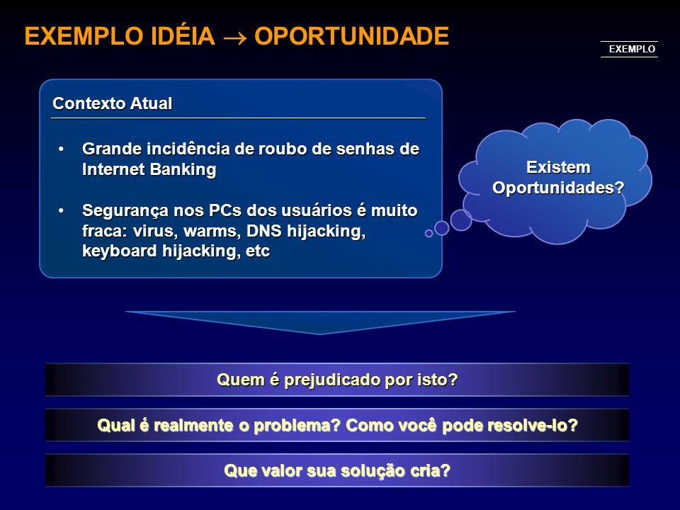FRAMEWORK SITUAÇÃO-IMPLICAÇÃO-SOLUÇÃO SoluçãoImplicaçãoSituação Descrição Quais são as raizes do problema que você está propondo a resolver Porque isto se torna um problema para o cliente / consumidor Qual solução proposta para a Implicação, não para o problema básico Exemplo Falhas de segurança em PCs dos clientes dos bancos permite instalação de programas espiões Setor bancário brasileiro perde R$56 milhões/ano devido a fraudes via Internet* Chaveiro eletrônico com geração dinâmica de senhas para evitar fraudes * Fonte: Febraban, IstoÉ Dinheiro 24/05/04