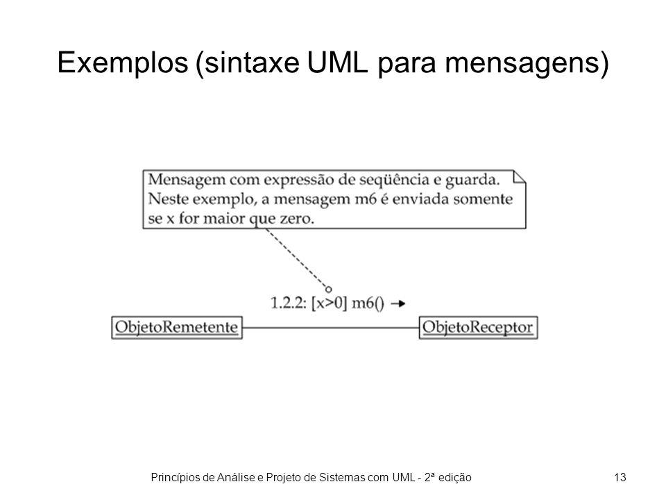 Princípios de Análise e Projeto de Sistemas com UML - 2ª edição14 Notação para objetos Objetos são representados em um diagrama de interação utilizando-se a mesma notação do diagrama de objetos.