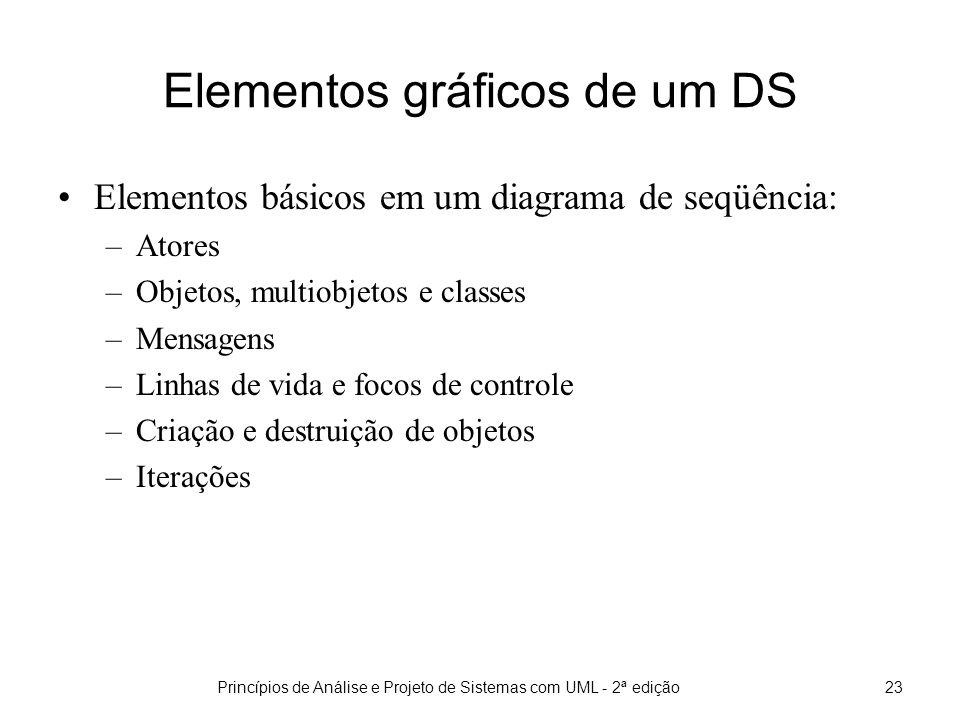 Princípios de Análise e Projeto de Sistemas com UML - 2ª edição24 Elementos gráficos de um DS