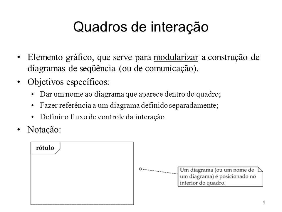 Princípios de Análise e Projeto de Sistemas com UML - 2ª edição35 Diagramas nomeados Dar um nome ao diagrama que aparece dentro do quadro