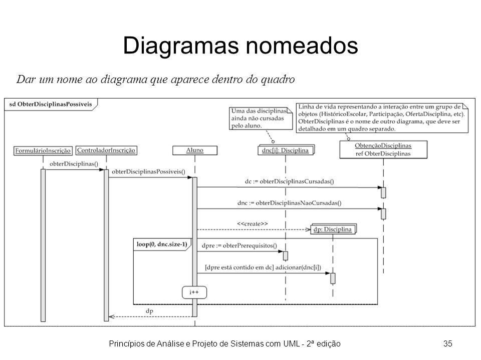 Princípios de Análise e Projeto de Sistemas com UML - 2ª edição36 Diagramas referenciados Fazer referência a um diagrama definido separadamente.