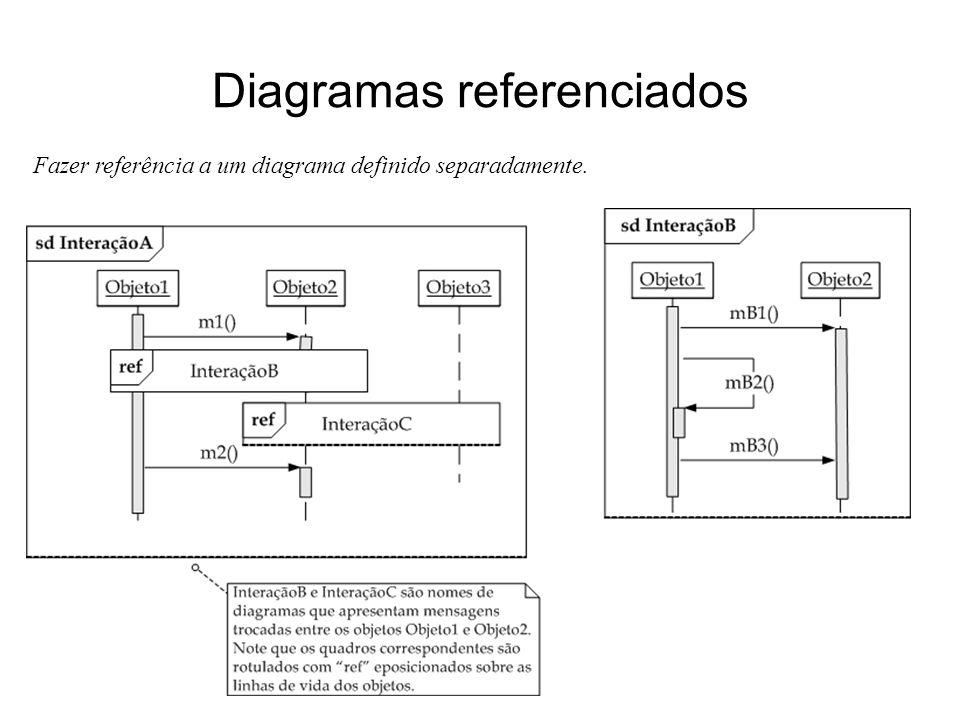 Princípios de Análise e Projeto de Sistemas com UML - 2ª edição37 Fluxo de controle: alternativas