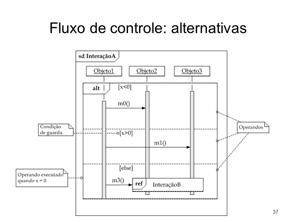Princípios de Análise e Projeto de Sistemas com UML - 2ª edição38 Fluxo de controle: opções