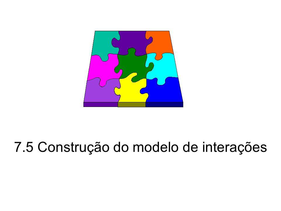 Princípios de Análise e Projeto de Sistemas com UML - 2ª edição41 Mensagens versus responsabilidades O objetivo da modelagem de interações é identificar mensagens e, em última análise, responsabilidades.