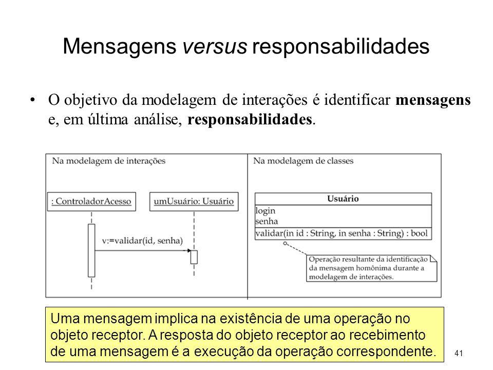 Princípios de Análise e Projeto de Sistemas com UML - 2ª edição42 Alocação de responsabilidades Podemos então entender a modelagem de interações como um processo cujo objetivo final é decompor as responsabilidades do sistema e alocá-las a classes.