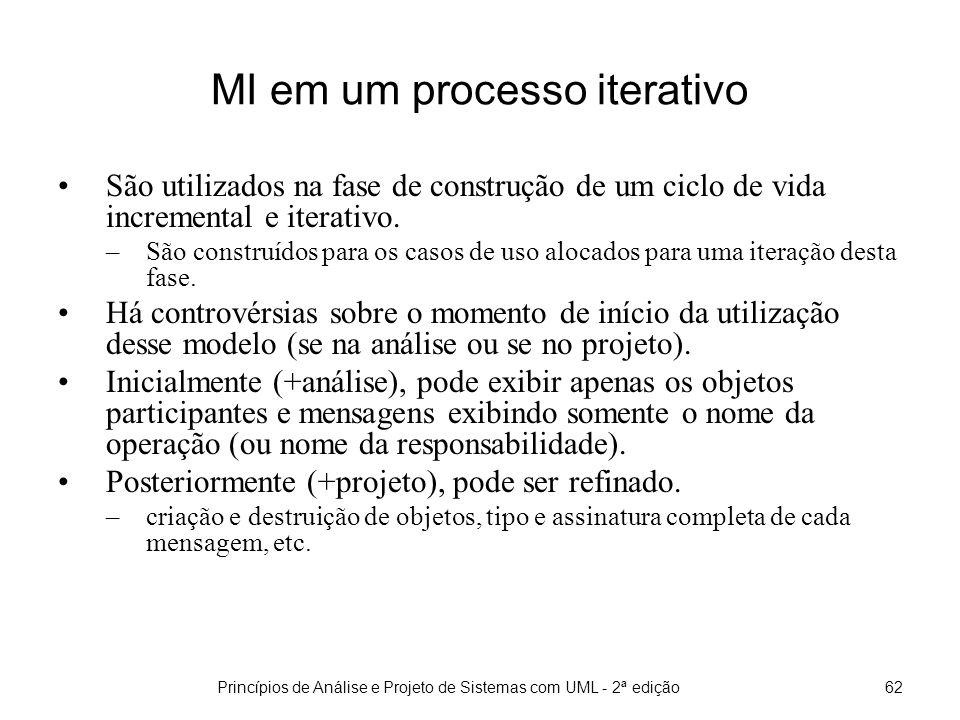 Princípios de Análise e Projeto de Sistemas com UML - 2ª edição63 MI em um processo iterativo Embora modelos de um SSOO representem visões distintas, eles são interdependentes e complementares.