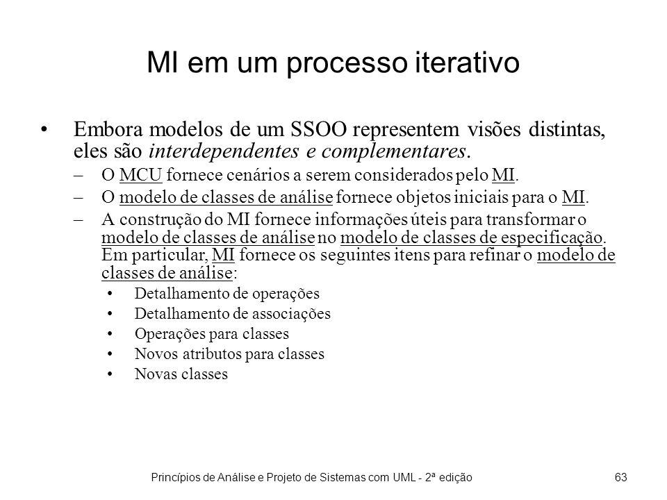 Princípios de Análise e Projeto de Sistemas com UML - 2ª edição64 MI em um processo iterativo