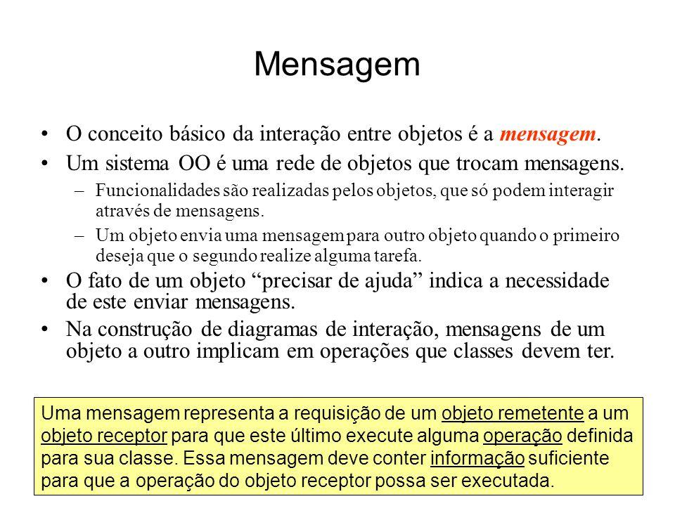 Princípios de Análise e Projeto de Sistemas com UML - 2ª edição9 Mensagens versus responsabilidades Qual o objetivo da construção dos diagramas de interação.