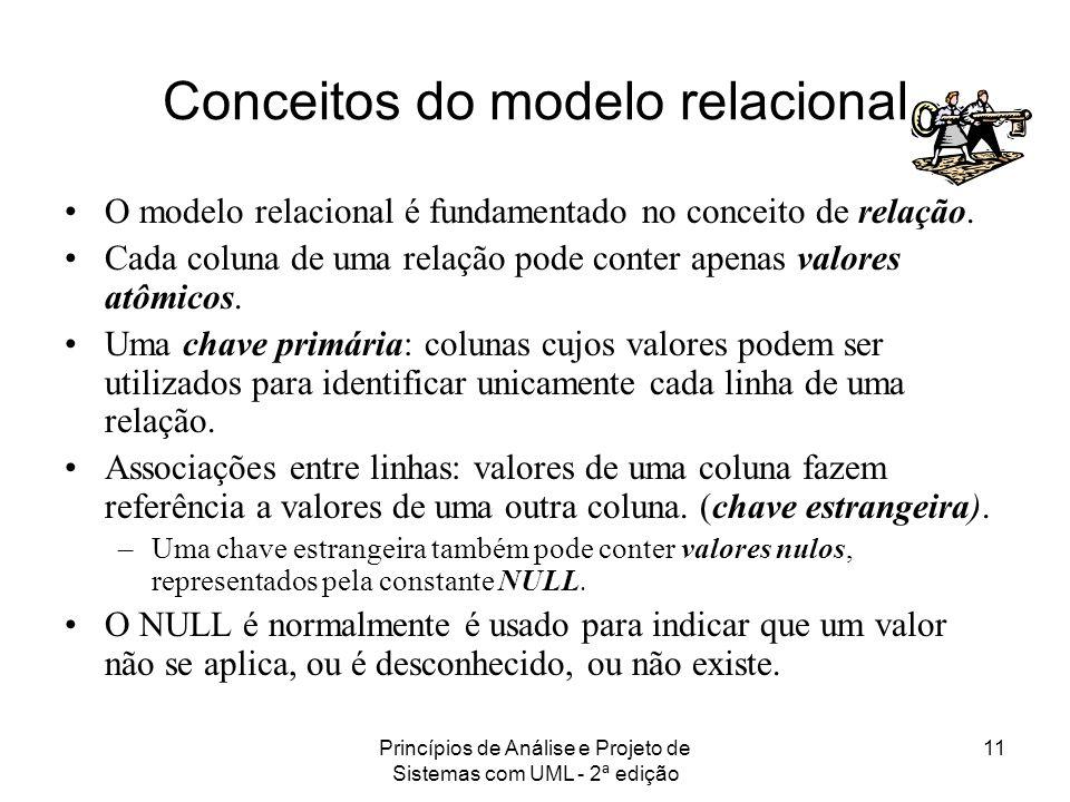 Princípios de Análise e Projeto de Sistemas com UML - 2ª edição 11 Conceitos do modelo relacional O modelo relacional é fundamentado no conceito de re