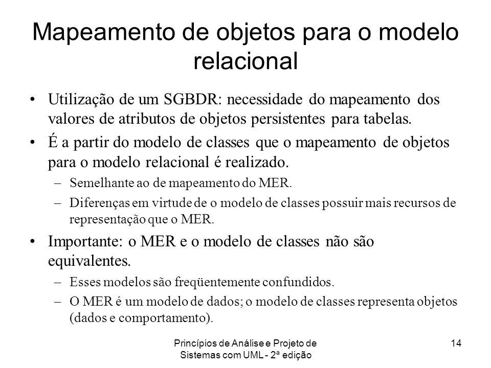 Princípios de Análise e Projeto de Sistemas com UML - 2ª edição 14 Mapeamento de objetos para o modelo relacional Utilização de um SGBDR: necessidade
