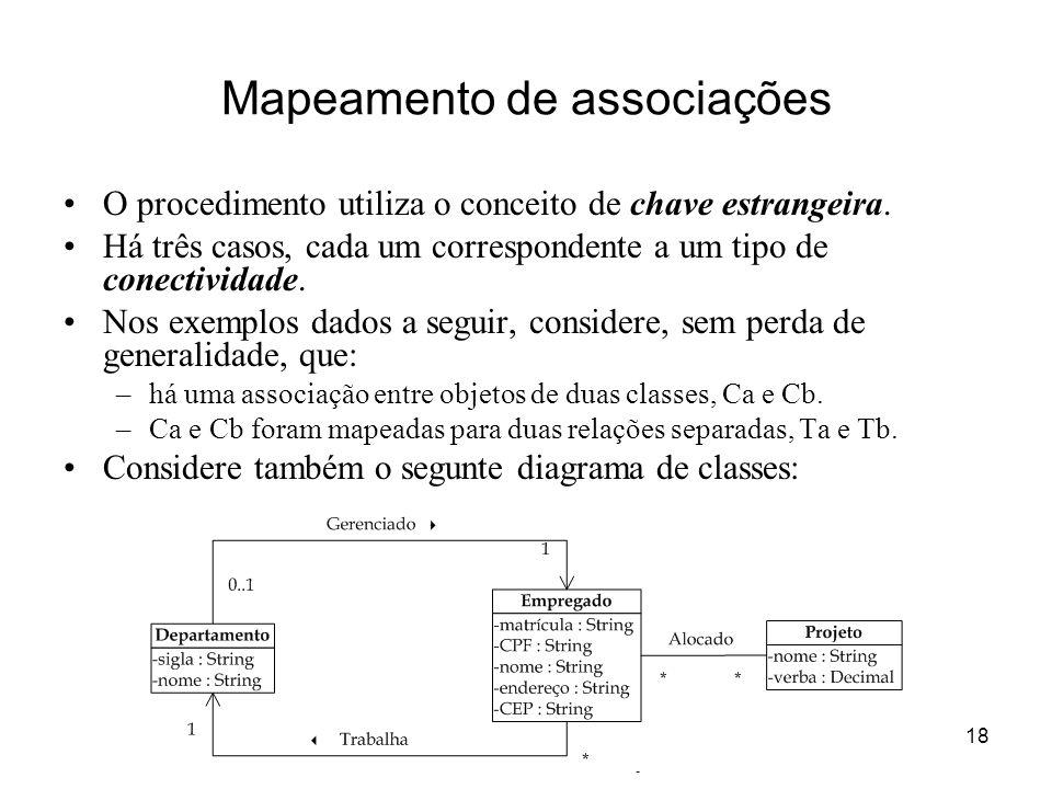 Princípios de Análise e Projeto de Sistemas com UML - 2ª edição 18 Mapeamento de associações O procedimento utiliza o conceito de chave estrangeira. H