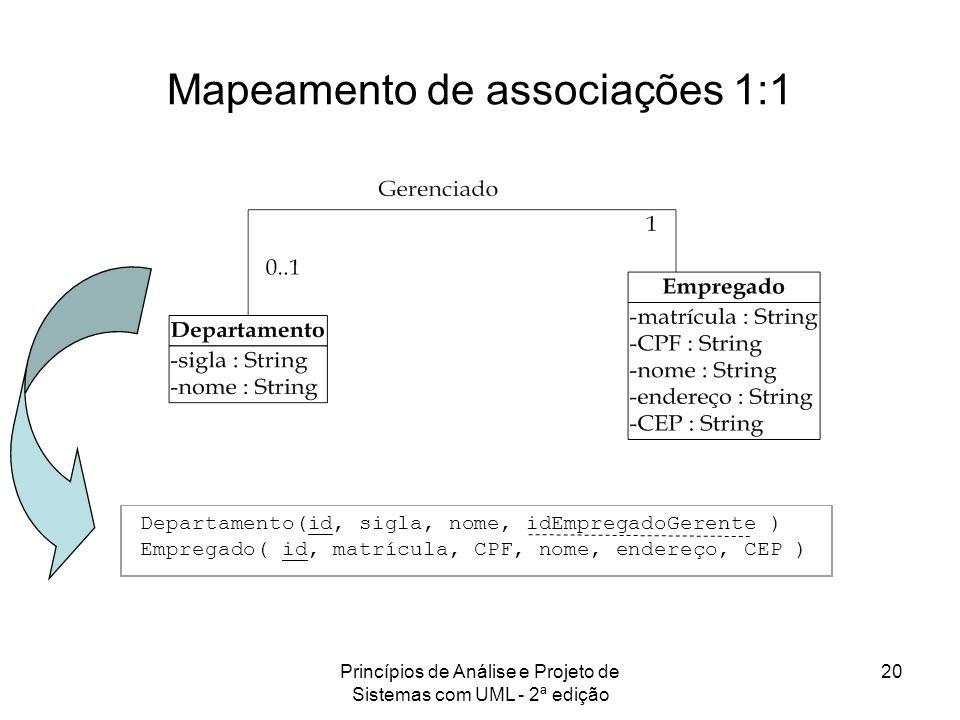 Princípios de Análise e Projeto de Sistemas com UML - 2ª edição 20 Mapeamento de associações 1:1 Departamento(id, sigla, nome, idEmpregadoGerente ) Em