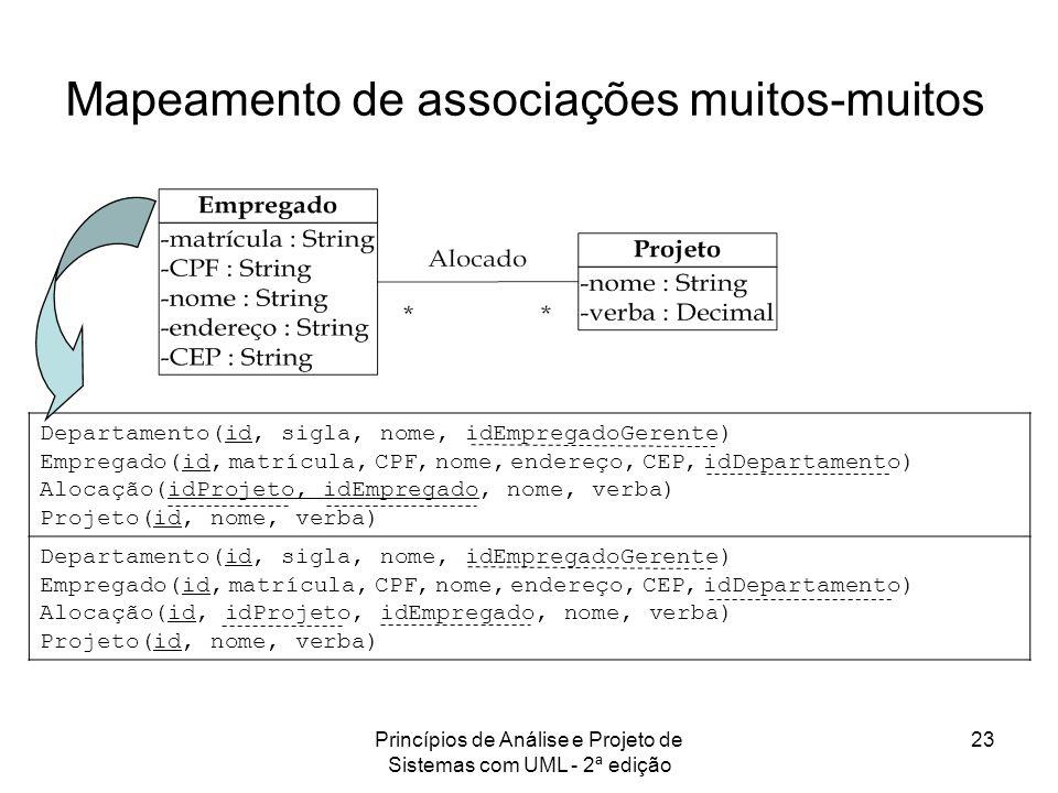 Princípios de Análise e Projeto de Sistemas com UML - 2ª edição 23 Mapeamento de associações muitos-muitos Departamento(id, sigla, nome, idEmpregadoGe