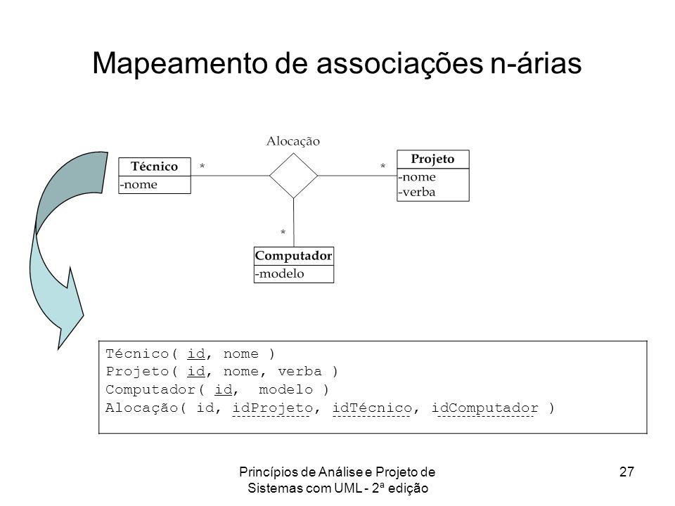 Princípios de Análise e Projeto de Sistemas com UML - 2ª edição 27 Mapeamento de associações n-árias Técnico( id, nome ) Projeto( id, nome, verba ) Co