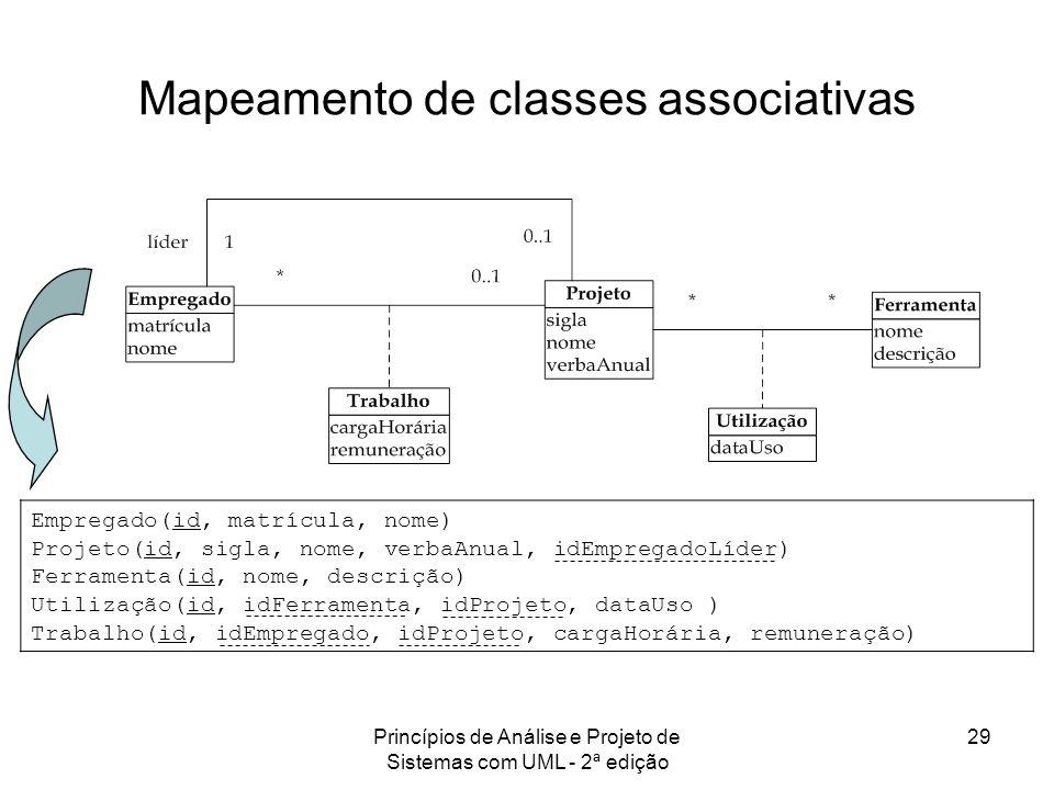 Princípios de Análise e Projeto de Sistemas com UML - 2ª edição 29 Mapeamento de classes associativas Empregado(id, matrícula, nome) Projeto(id, sigla