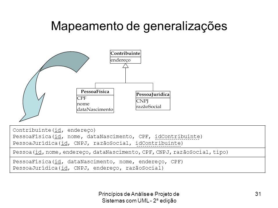 Princípios de Análise e Projeto de Sistemas com UML - 2ª edição 31 Mapeamento de generalizações Contribuinte(id, endereço) PessoaFísica(id, nome, data