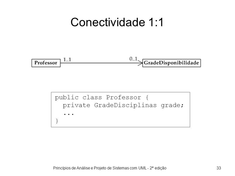 Princípios de Análise e Projeto de Sistemas com UML - 2ª edição33 Conectividade 1:1 public class Professor { private GradeDisciplinas grade;...