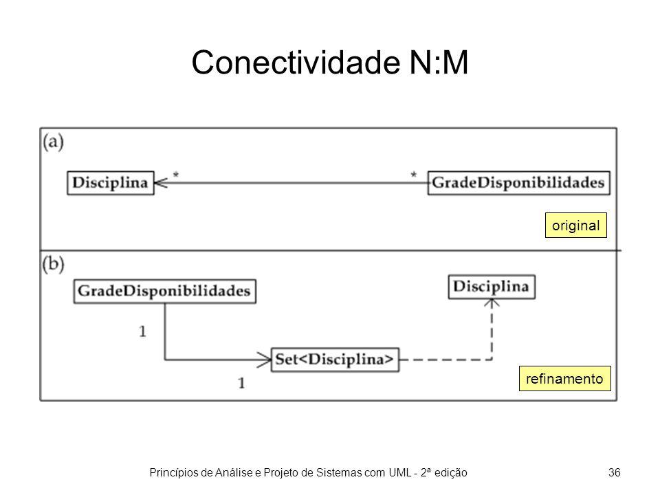 Princípios de Análise e Projeto de Sistemas com UML - 2ª edição36 Conectividade N:M refinamento original