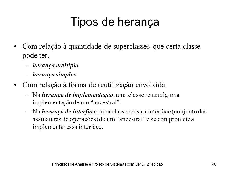 Princípios de Análise e Projeto de Sistemas com UML - 2ª edição40 Tipos de herança Com relação à quantidade de superclasses que certa classe pode ter.