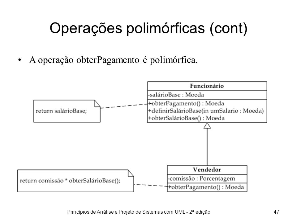 Princípios de Análise e Projeto de Sistemas com UML - 2ª edição47 Operações polimórficas (cont) A operação obterPagamento é polimórfica.