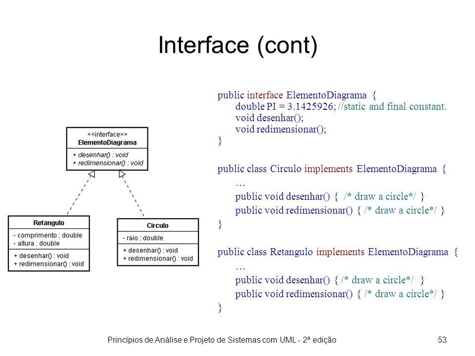 Princípios de Análise e Projeto de Sistemas com UML - 2ª edição53 Interface (cont) public interface ElementoDiagrama { double PI = 3.1425926; //static and final constant.