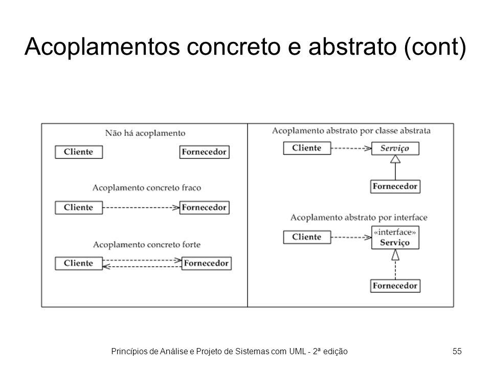 Princípios de Análise e Projeto de Sistemas com UML - 2ª edição55 Acoplamentos concreto e abstrato (cont)
