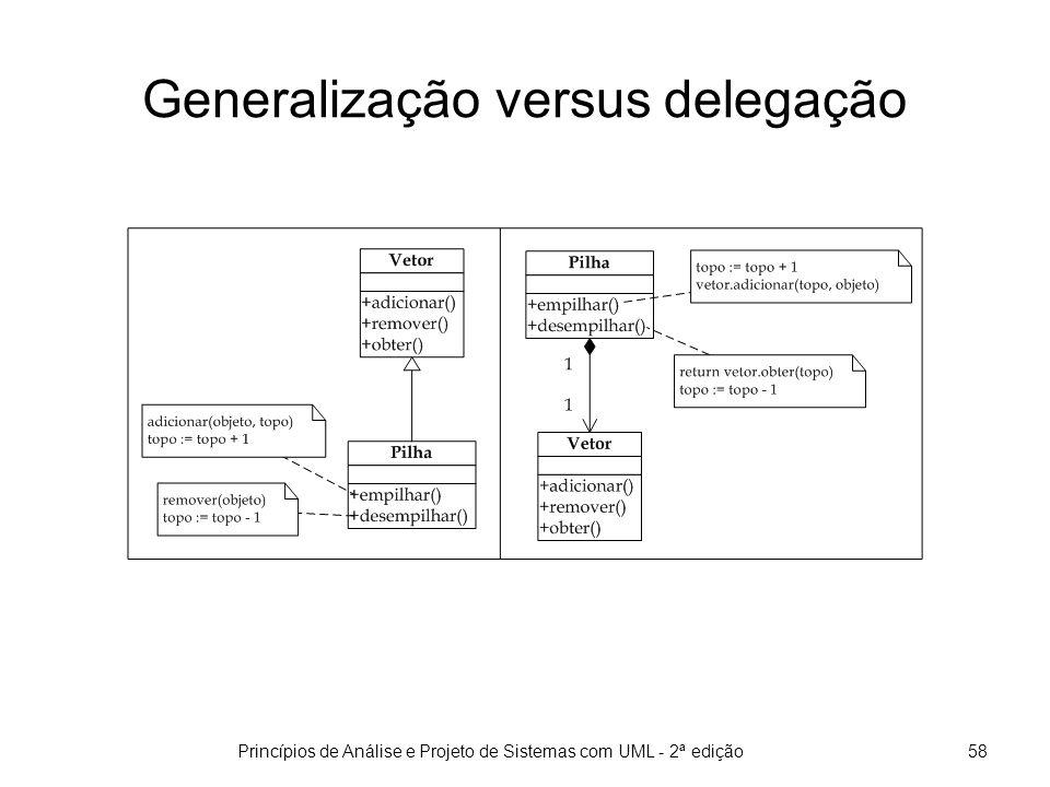 Princípios de Análise e Projeto de Sistemas com UML - 2ª edição58 Generalização versus delegação