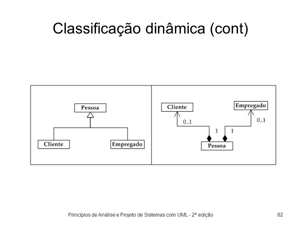 Princípios de Análise e Projeto de Sistemas com UML - 2ª edição62 Classificação dinâmica (cont)