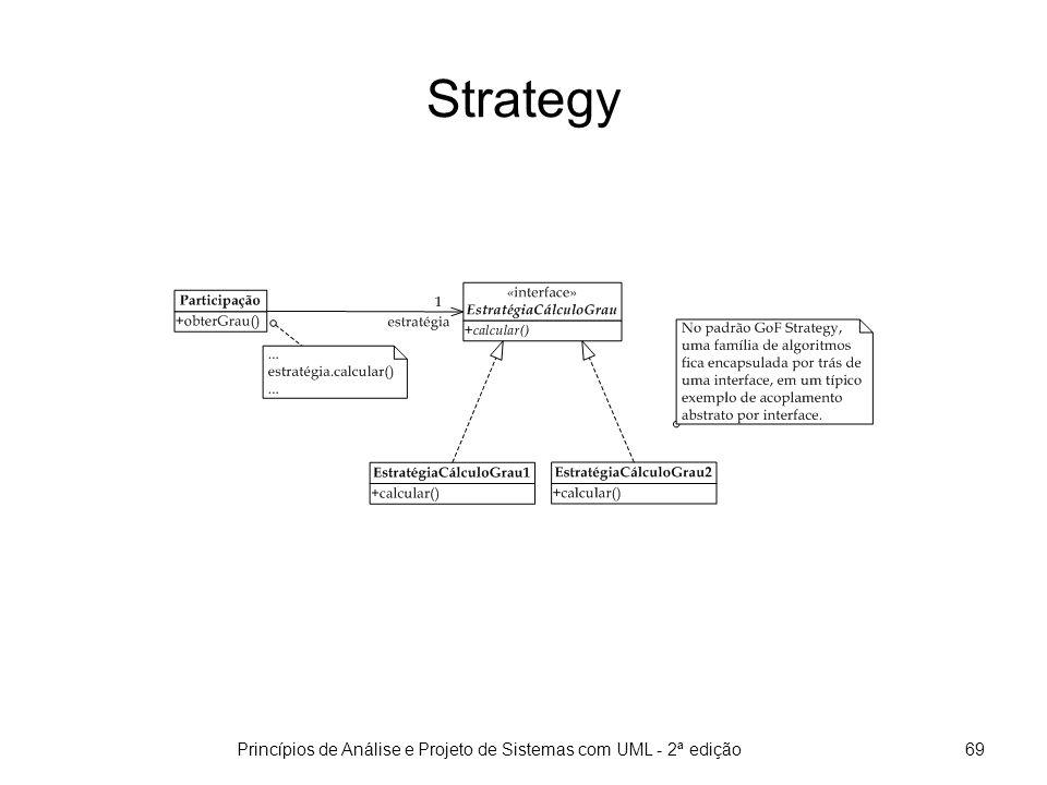 Princípios de Análise e Projeto de Sistemas com UML - 2ª edição69 Strategy