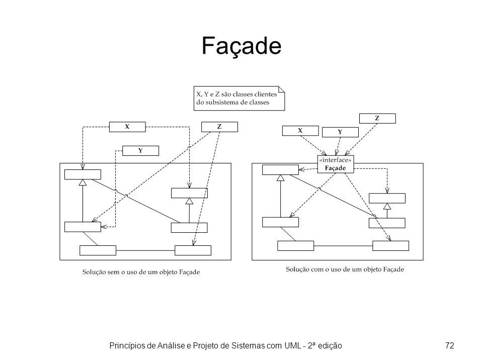 Princípios de Análise e Projeto de Sistemas com UML - 2ª edição72 Façade
