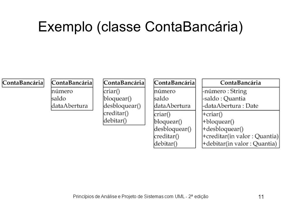 Princípios de Análise e Projeto de Sistemas com UML - 2ª edição 11 Exemplo (classe ContaBancária)