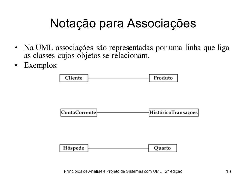 Princípios de Análise e Projeto de Sistemas com UML - 2ª edição 13 Notação para Associações Na UML associações são representadas por uma linha que lig