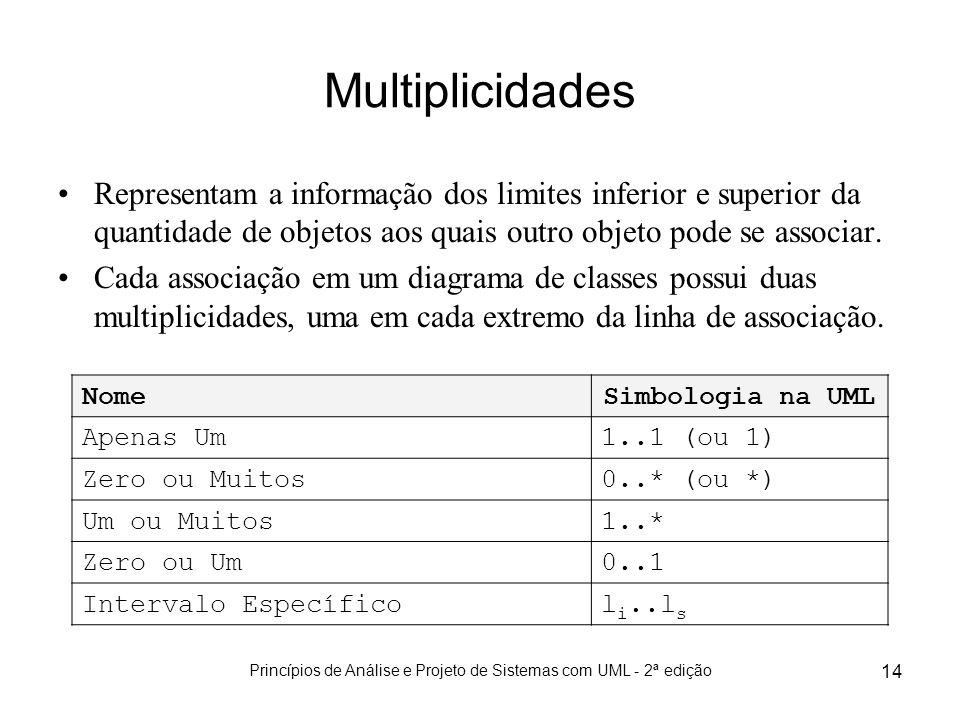 Princípios de Análise e Projeto de Sistemas com UML - 2ª edição 14 Multiplicidades Representam a informação dos limites inferior e superior da quantid