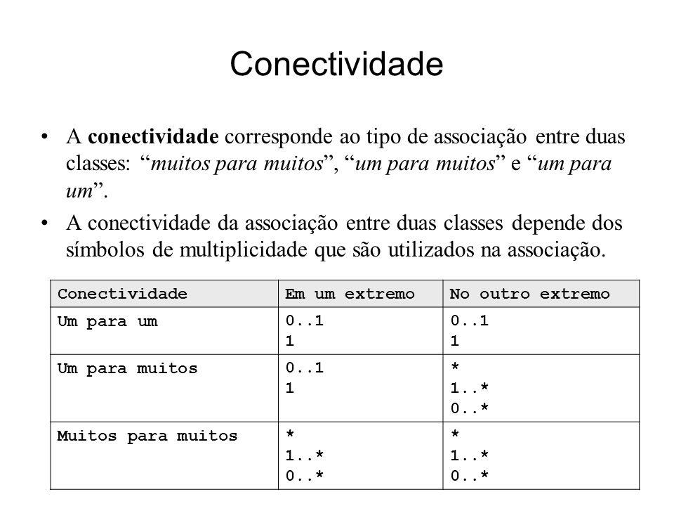 Princípios de Análise e Projeto de Sistemas com UML - 2ª edição 16 Conectividade A conectividade corresponde ao tipo de associação entre duas classes:
