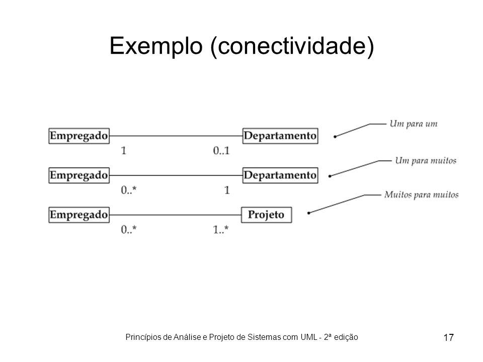 Princípios de Análise e Projeto de Sistemas com UML - 2ª edição 17 Exemplo (conectividade)