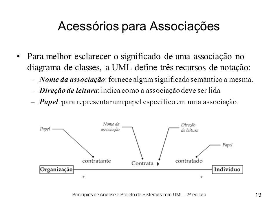 Princípios de Análise e Projeto de Sistemas com UML - 2ª edição 19 Acessórios para Associações Para melhor esclarecer o significado de uma associação