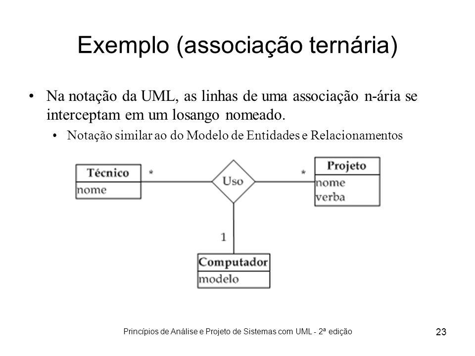 Princípios de Análise e Projeto de Sistemas com UML - 2ª edição 23 Exemplo (associação ternária) Na notação da UML, as linhas de uma associação n-ária