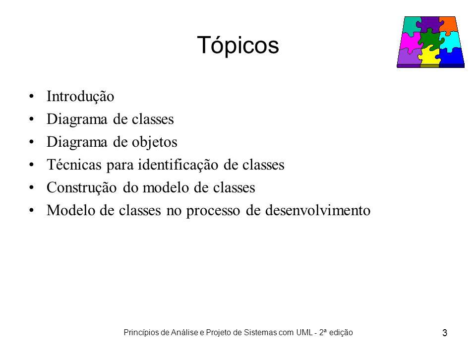 Princípios de Análise e Projeto de Sistemas com UML - 2ª edição 44 Exemplo (Diagrama de objetos)