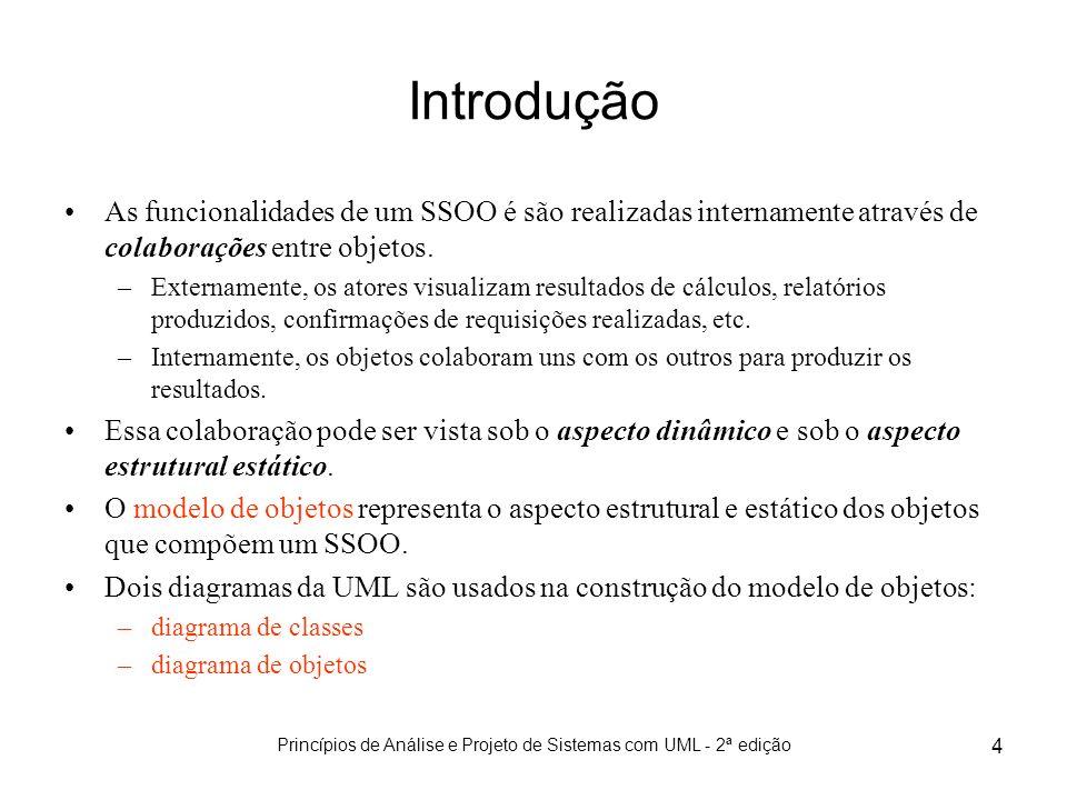 Princípios de Análise e Projeto de Sistemas com UML - 2ª edição 4 Introdução As funcionalidades de um SSOO é são realizadas internamente através de co