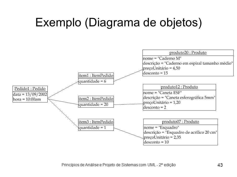 Princípios de Análise e Projeto de Sistemas com UML - 2ª edição 43 Exemplo (Diagrama de objetos)