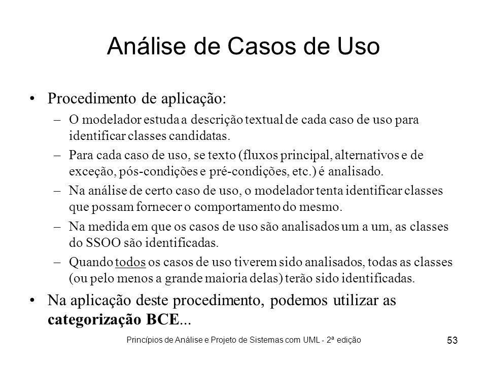 Princípios de Análise e Projeto de Sistemas com UML - 2ª edição 53 Análise de Casos de Uso Procedimento de aplicação: –O modelador estuda a descrição